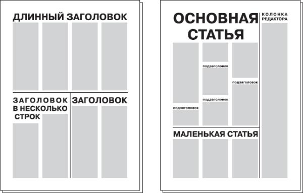 правила верстки полос в типографии